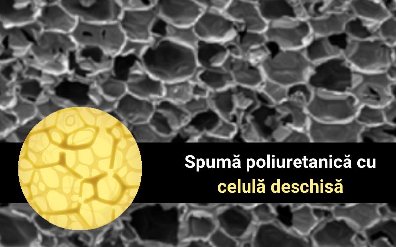 Spuma poliuretanica cu celula deschisa